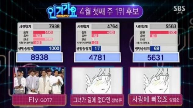 inkigayo-got7-win-800x450