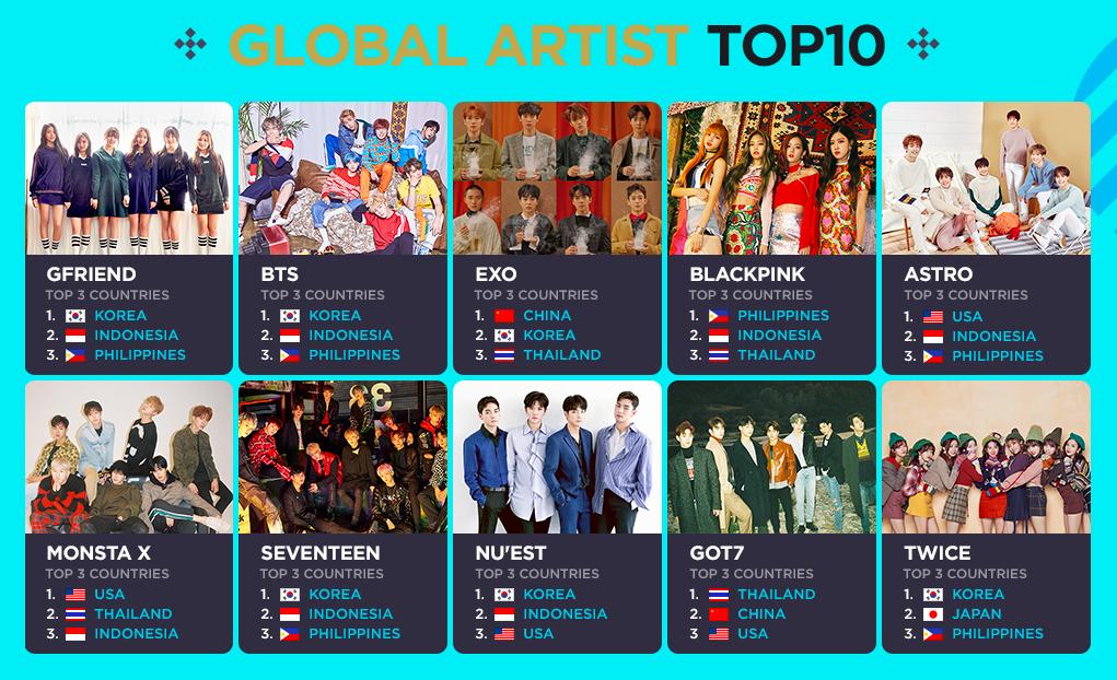 v-live-global-artist-top-10.png
