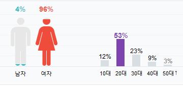 단독 美 포브스 JYP 소속 그룹 갓세븐 대서특필… K 팝 전도사 극찬 네이버 TV연예